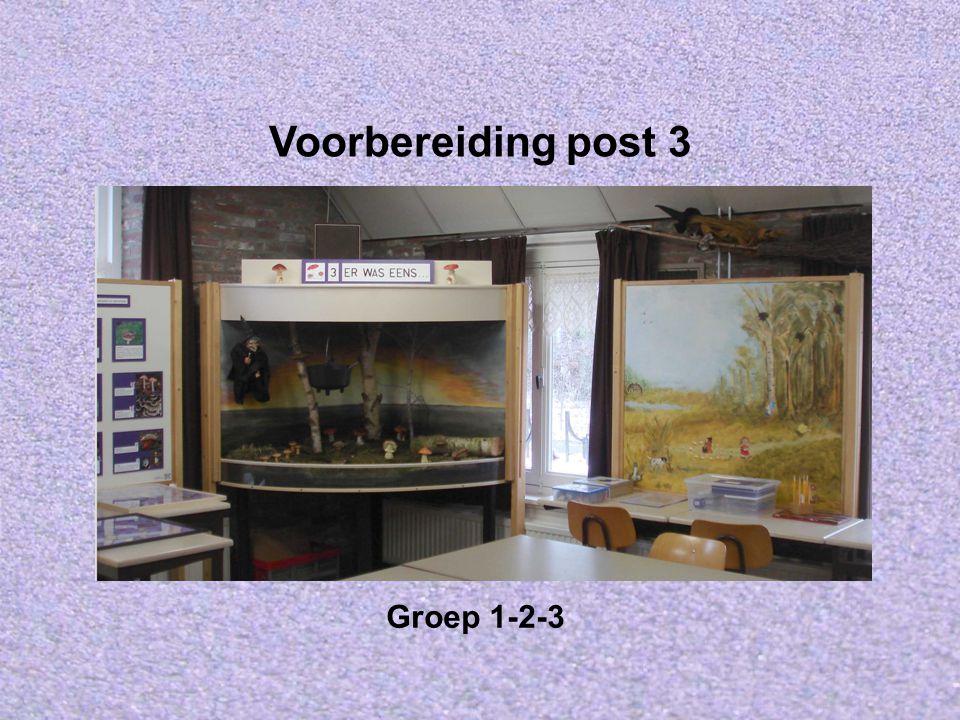 Welkom bij IVN Valkenswaard-Waalre Dit is de Powerpointserie als voorbereiding op post 3: Er was eens … voor groep 1, 2 en 3.