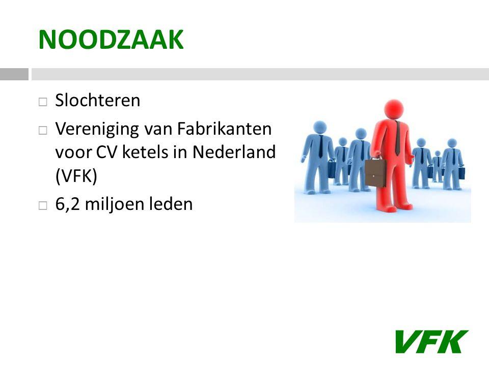 VFK NOODZAAK  Slochteren  Vereniging van Fabrikanten voor CV ketels in Nederland (VFK)  6,2 miljoen leden