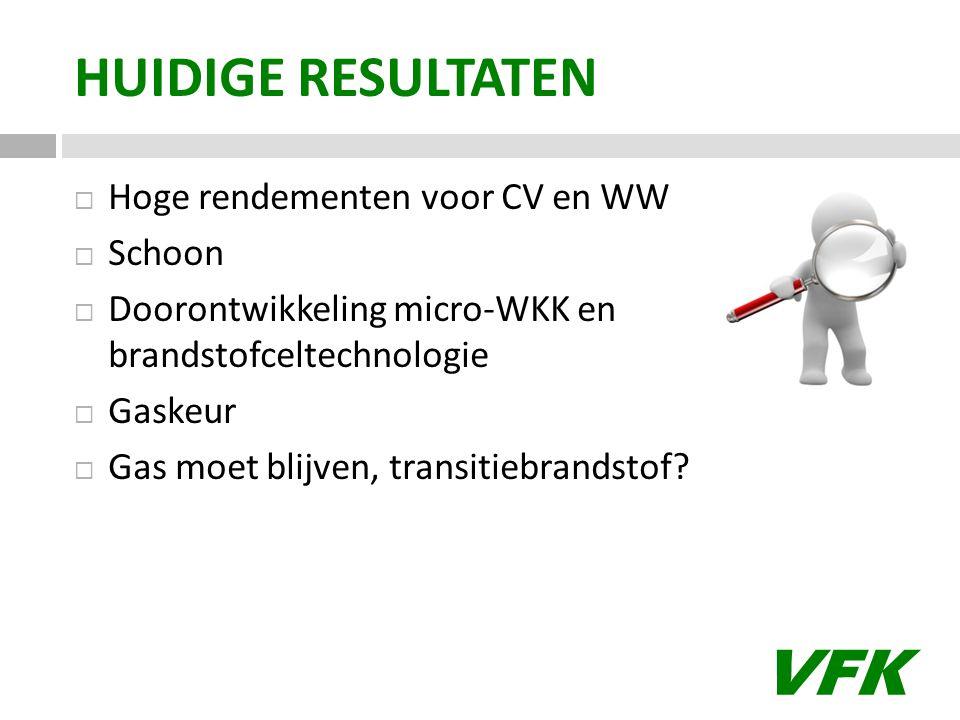 VFK HUIDIGE RESULTATEN  Hoge rendementen voor CV en WW  Schoon  Doorontwikkeling micro-WKK en brandstofceltechnologie  Gaskeur  Gas moet blijven,