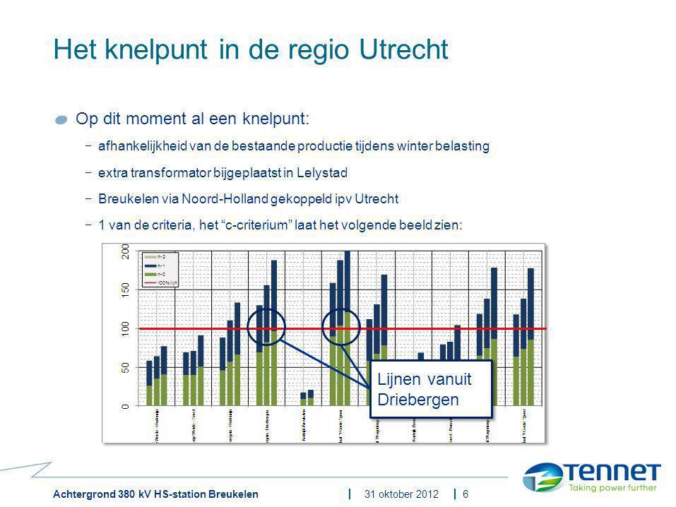 Achtergrond 380 kV HS-station Breukelen31 oktober 2012 Het knelpunt in de regio Utrecht Op dit moment al een knelpunt: ̵ afhankelijkheid van de bestaa