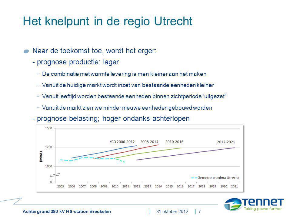 Achtergrond 380 kV HS-station Breukelen31 oktober 2012 Het knelpunt in de regio Utrecht Naar de toekomst toe, wordt het erger: - prognose productie: l
