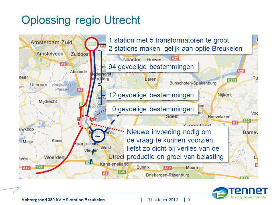 Achtergrond 380 kV HS-station Breukelen31 oktober 2012 Oplossing regio Utrecht 9 ~ Nieuwe invoeding nodig om de vraag te kunnen voorzien, liefst zo di