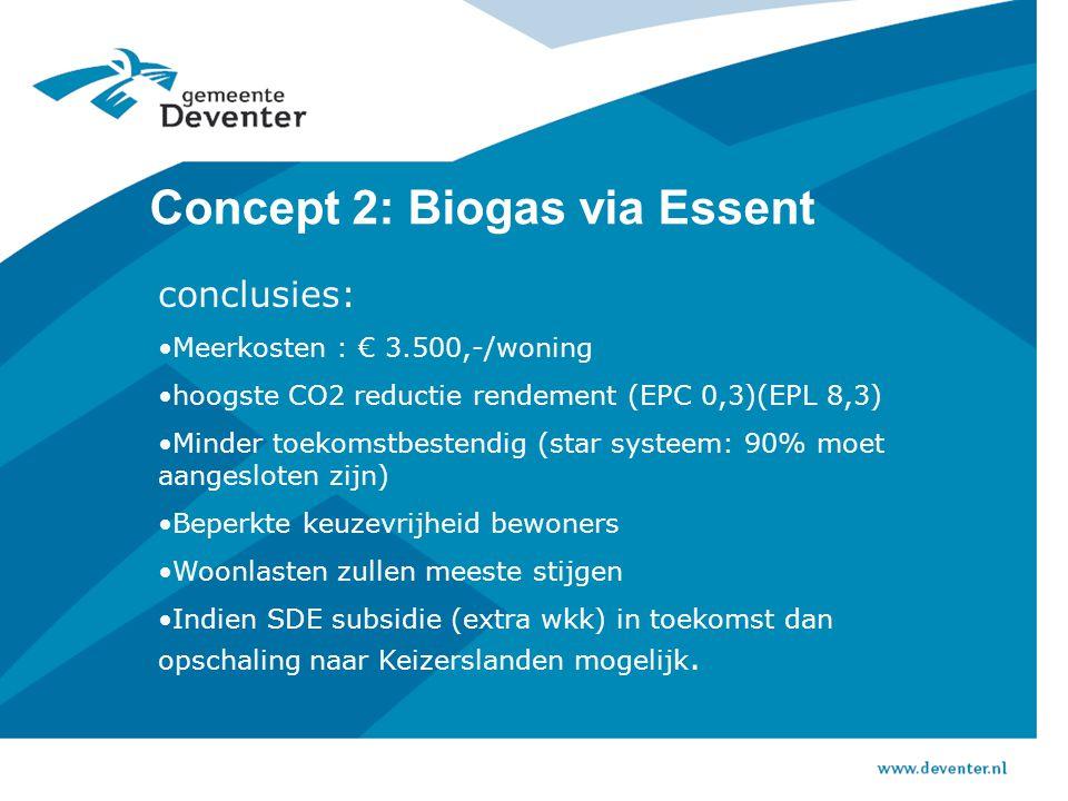 Concept 2: Biogas via Essent conclusies: Meerkosten : € 3.500,-/woning hoogste CO2 reductie rendement (EPC 0,3)(EPL 8,3) Minder toekomstbestendig (star systeem: 90% moet aangesloten zijn) Beperkte keuzevrijheid bewoners Woonlasten zullen meeste stijgen Indien SDE subsidie (extra wkk) in toekomst dan opschaling naar Keizerslanden mogelijk.
