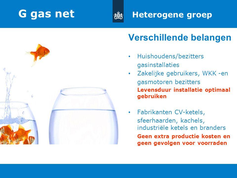 Titel van de presentatie | 20 oktober 2010 Ministerie van Economische Zaken, Landbouw en Innovatie 12 G gas net Verschillende belangen Huishoudens/bez