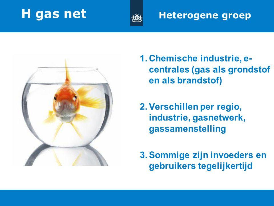 Titel van de presentatie | 20 oktober 2010 Ministerie van Economische Zaken, Landbouw en Innovatie 9 H gas net 1.Chemische industrie, e- centrales (ga