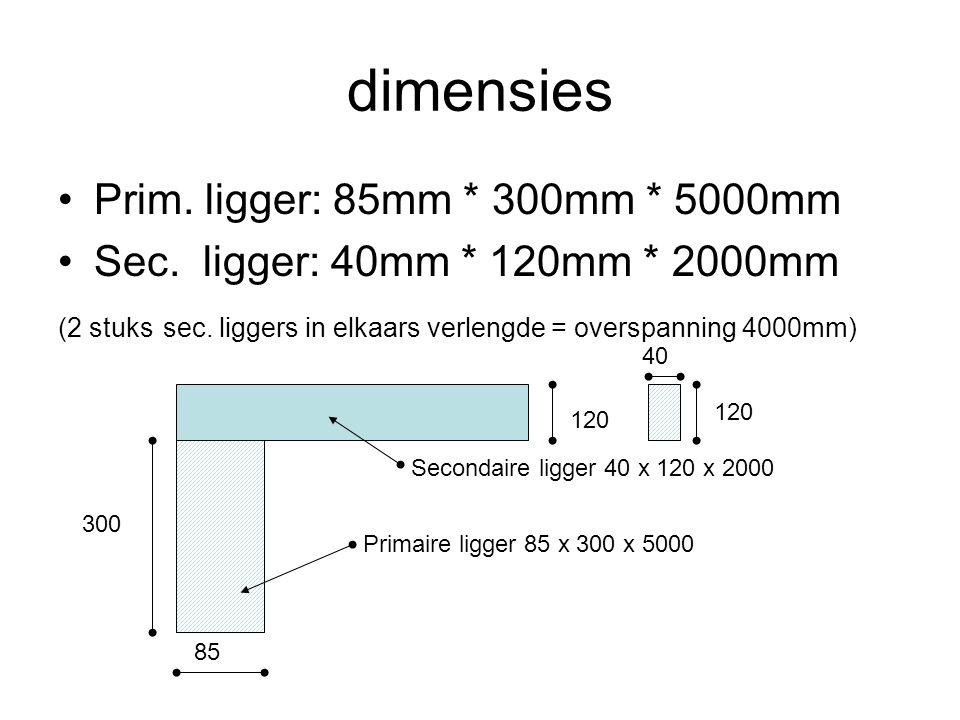 dimensies Prim. ligger: 85mm * 300mm * 5000mm Sec. ligger: 40mm * 120mm * 2000mm (2 stuks sec. liggers in elkaars verlengde = overspanning 4000mm) 300
