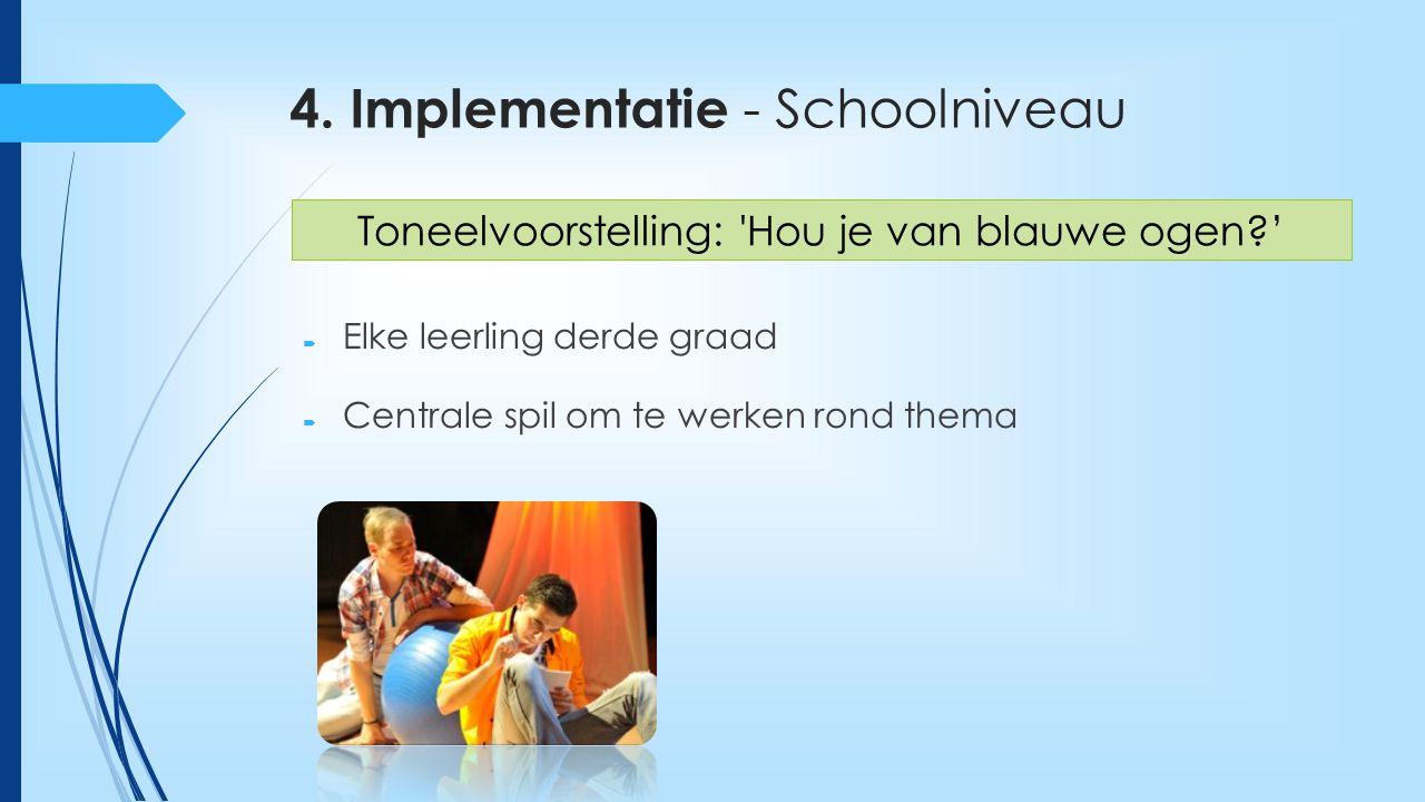 4. Implementatie - Schoolniveau  Elke leerling derde graad  Centrale spil om te werken rond thema Toneelvoorstelling: 'Hou je van blauwe ogen?'