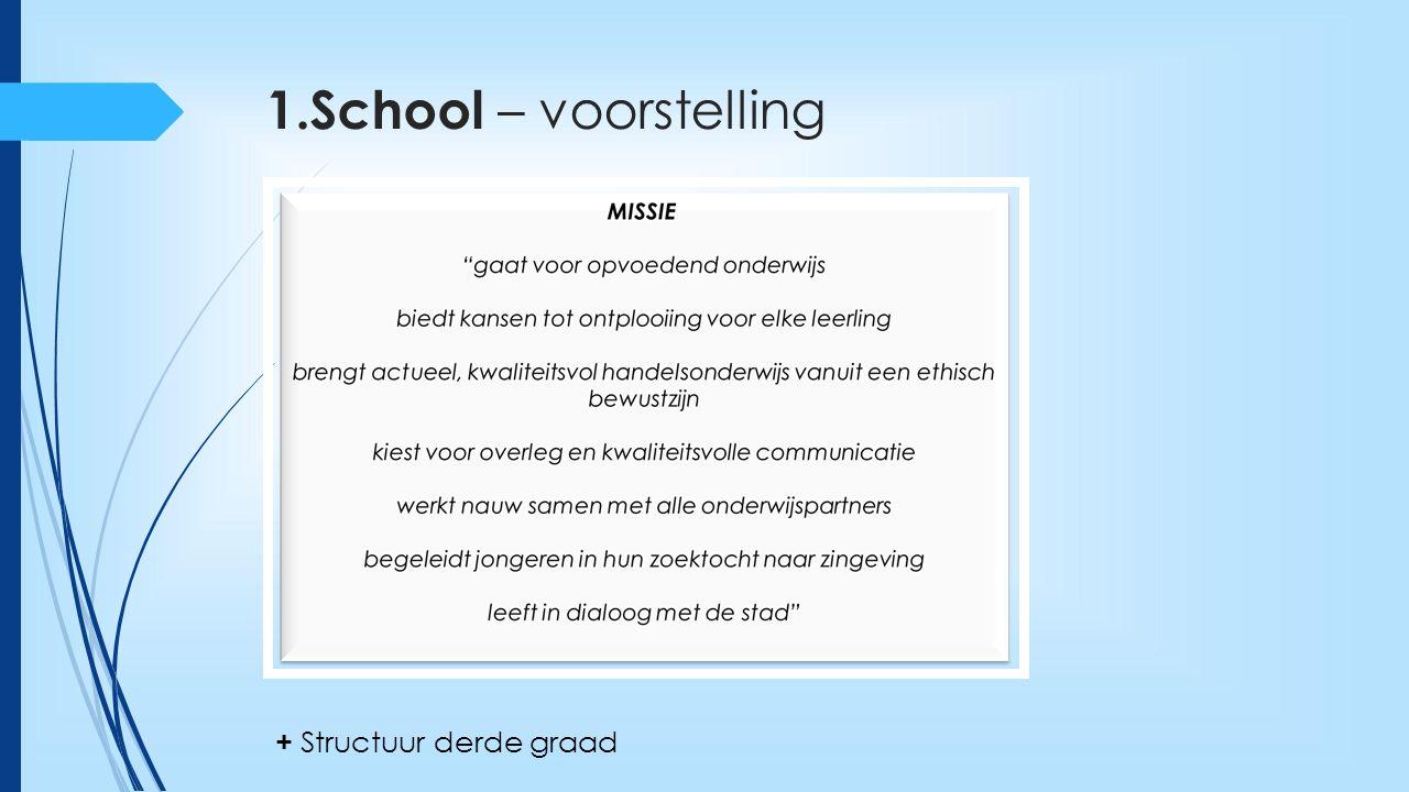 1.School – Bestaand beleid VOET'en  Vrij goed implementatie beleid VOET'en  Projectmatig (Project  VOET)  VOET-coördinator  Systeem mindmaps Algemeen