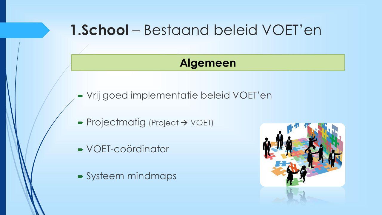 1.School – Bestaand beleid VOET'en  Vrij goed implementatie beleid VOET'en  Projectmatig (Project  VOET)  VOET-coördinator  Systeem mindmaps Alge