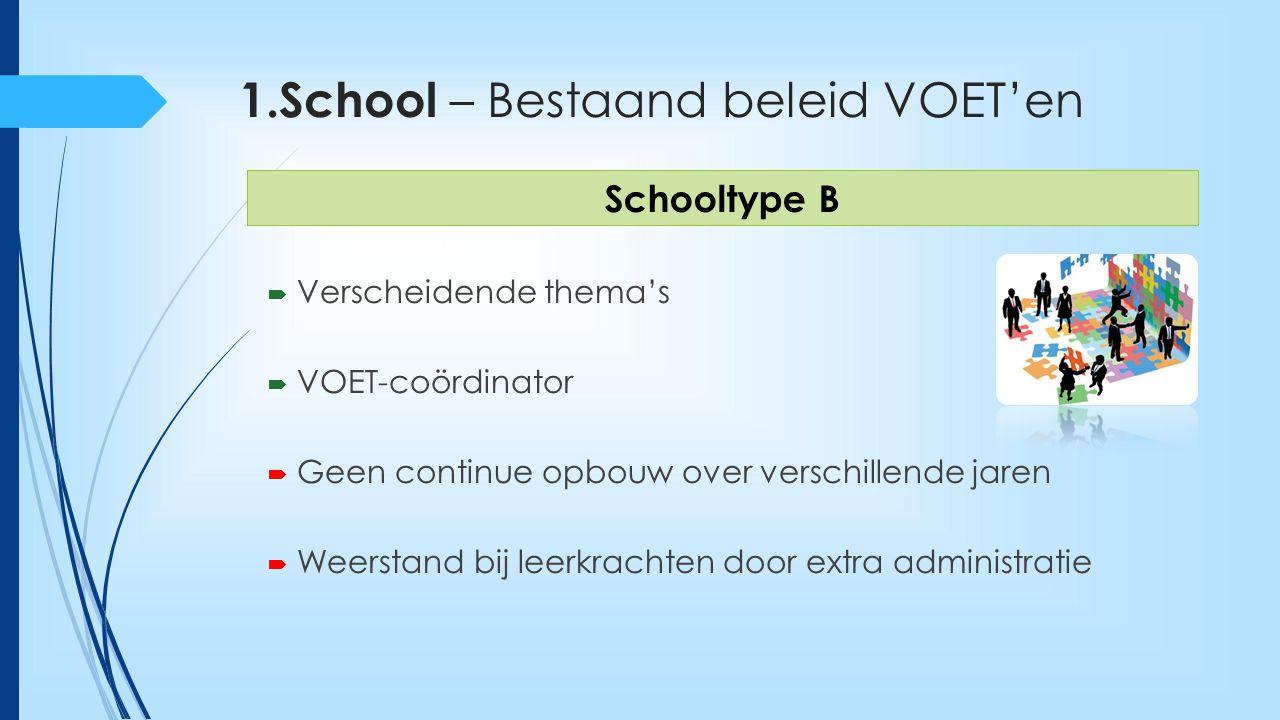  Verscheidende thema's  VOET-coördinator  Geen continue opbouw over verschillende jaren  Weerstand bij leerkrachten door extra administratie 1.Sch