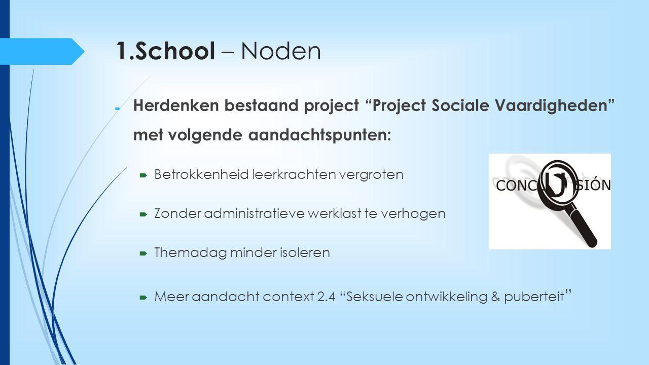 """1.School – Noden  Herdenken bestaand project """"Project Sociale Vaardigheden"""" met volgende aandachtspunten:  Betrokkenheid leerkrachten vergroten  Zo"""