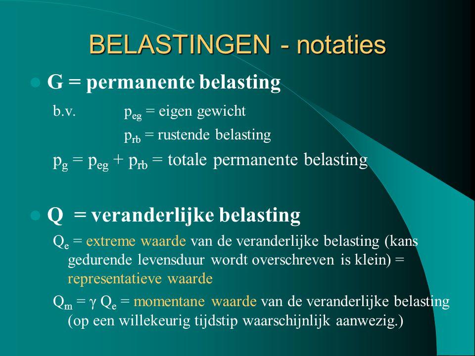 BELASTINGEN - notaties G = permanente belasting b.v. p eg = eigen gewicht p rb = rustende belasting p g = p eg + p rb = totale permanente belasting Q