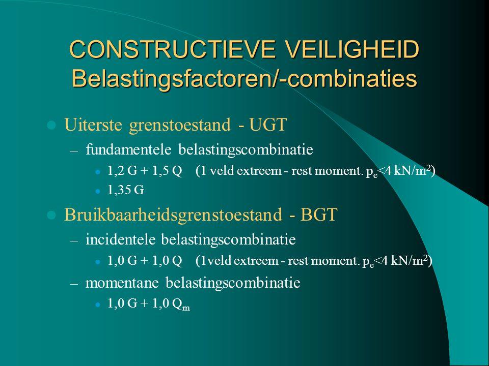 CONSTRUCTIEVE VEILIGHEID Belastingsfactoren/-combinaties Uiterste grenstoestand - UGT – fundamentele belastingscombinatie 1,2 G + 1,5 Q (1 veld extree