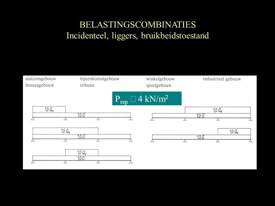 P rep  kN/m 2 BELASTINGSCOMBINATIES Incidenteel, liggers, bruikbeidstoestand