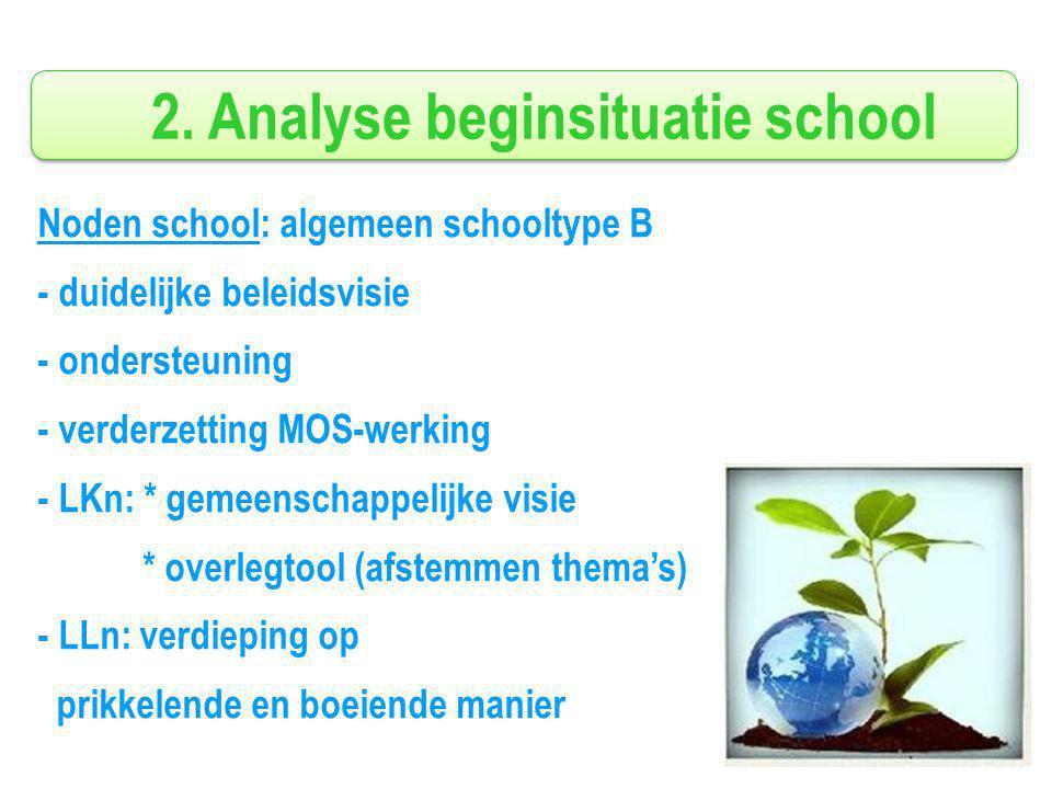 2. Analyse beginsituatie school Noden school: algemeen schooltype B - duidelijke beleidsvisie - ondersteuning - verderzetting MOS-werking - LKn: * gem