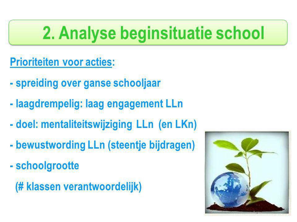 2. Analyse beginsituatie school Prioriteiten voor acties: - spreiding over ganse schooljaar - laagdrempelig: laag engagement LLn - doel: mentaliteitsw