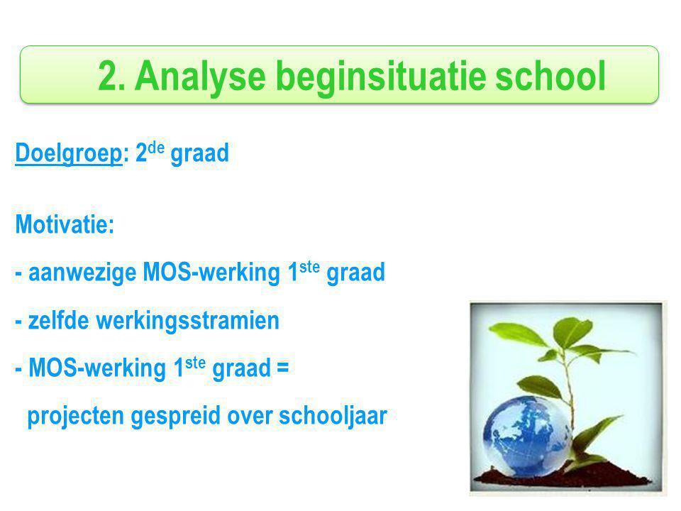 2. Analyse beginsituatie school Doelgroep: 2 de graad Motivatie: - aanwezige MOS-werking 1 ste graad - zelfde werkingsstramien - MOS-werking 1 ste gra