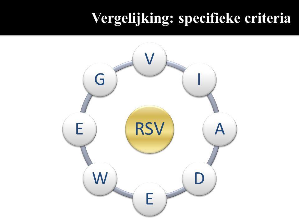 Vergelijking: specifieke criteria RSV VIADEWEG