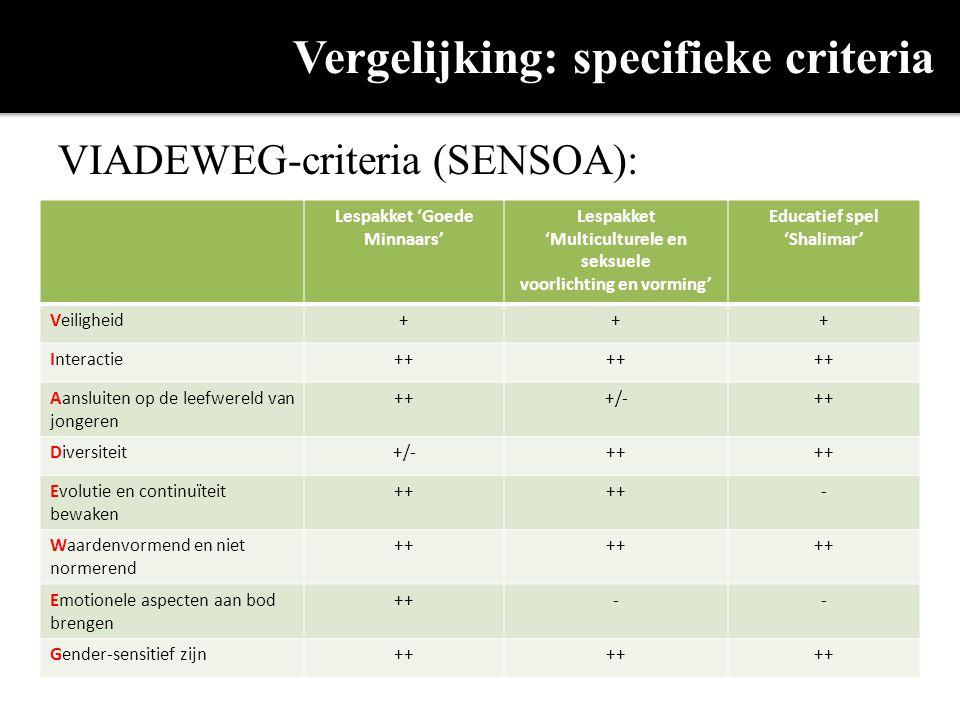 Vergelijking: specifieke criteria VIADEWEG-criteria (SENSOA): Lespakket 'Goede Minnaars' Lespakket 'Multiculturele en seksuele voorlichting en vorming