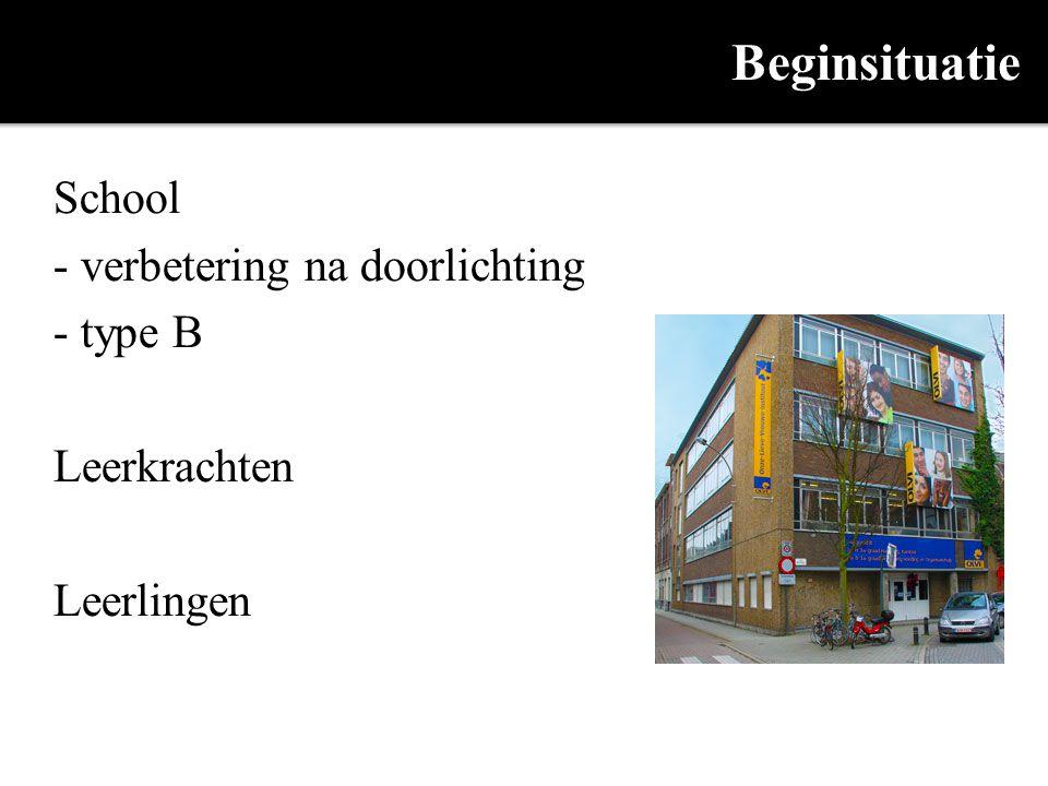 Beginsituatie School - verbetering na doorlichting - type B Leerkrachten Leerlingen