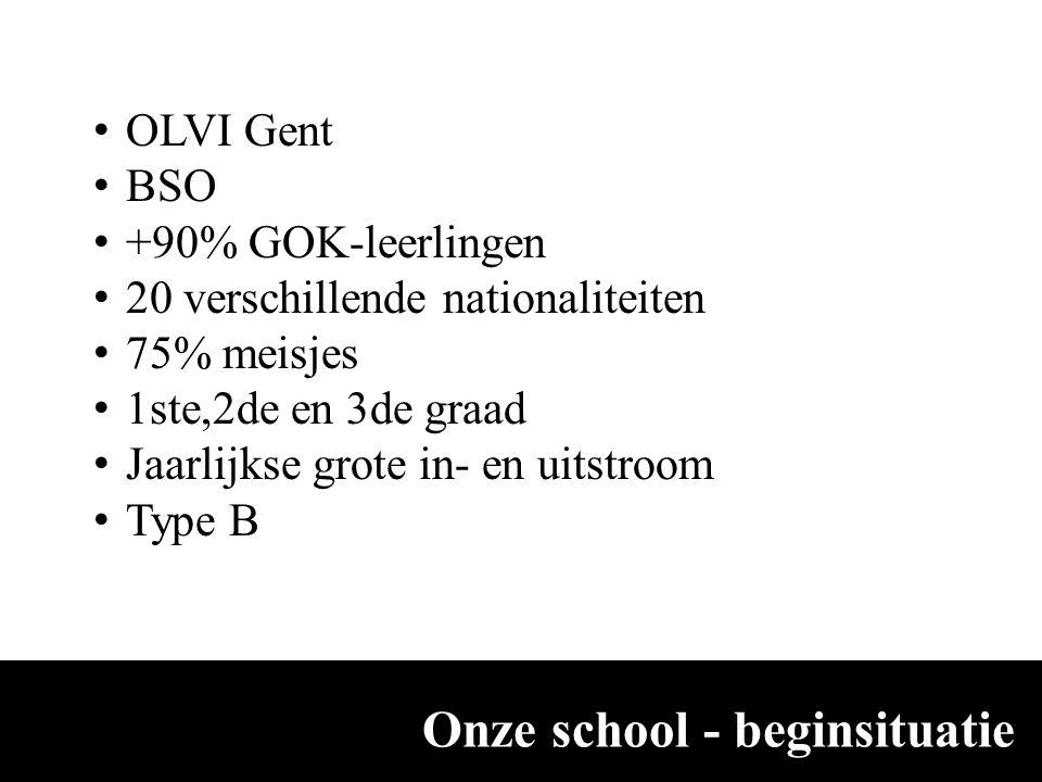 Onze school - beginsituatie OLVI Gent BSO +90% GOK-leerlingen 20 verschillende nationaliteiten 75% meisjes 1ste,2de en 3de graad Jaarlijkse grote in-
