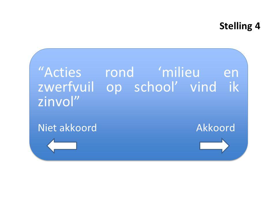 """Stelling 4 """"Acties rond 'milieu en zwerfvuil op school' vind ik zinvol"""" Niet akkoord Akkoord """"Acties rond 'milieu en zwerfvuil op school' vind ik zinv"""