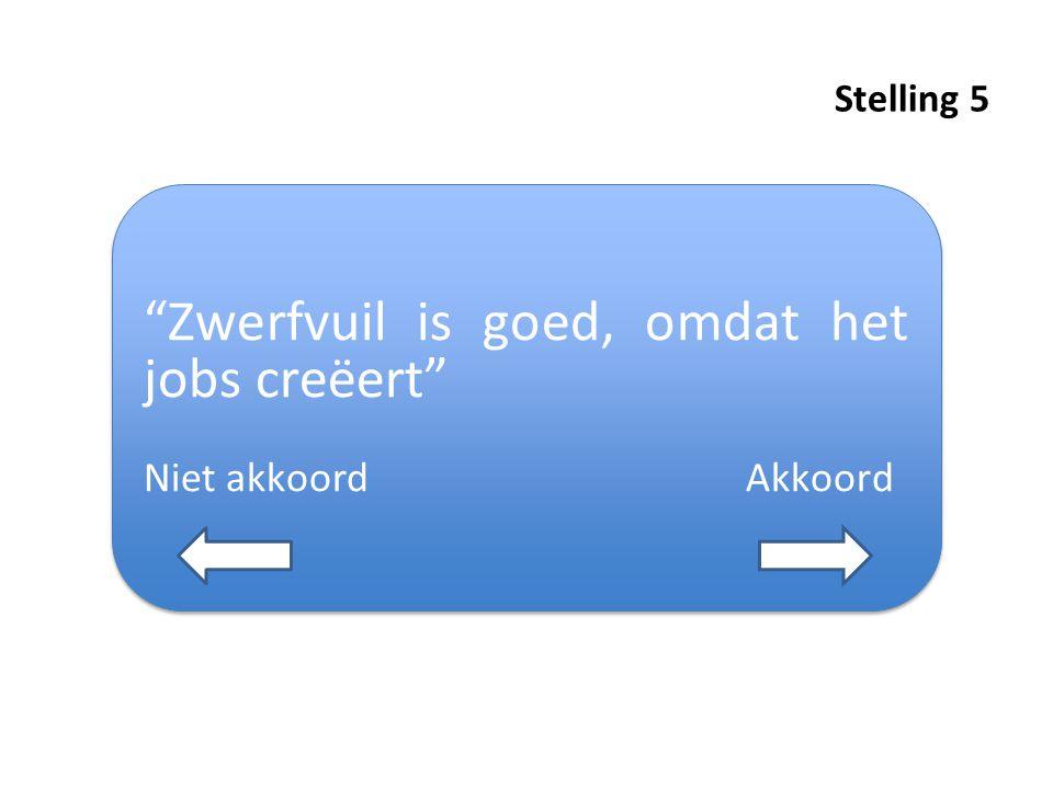 """Stelling 5 """"Zwerfvuil is goed, omdat het jobs creëert"""" Niet akkoord Akkoord """"Zwerfvuil is goed, omdat het jobs creëert"""" Niet akkoord Akkoord"""