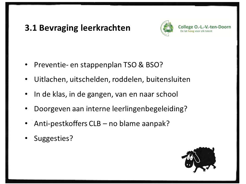 3.1 Bevraging leerkrachten Preventie- en stappenplan TSO & BSO? Uitlachen, uitschelden, roddelen, buitensluiten In de klas, in de gangen, van en naar