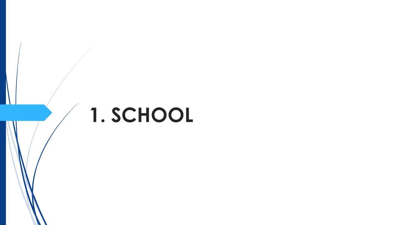 1.School – voorstelling + Structuur derde graad