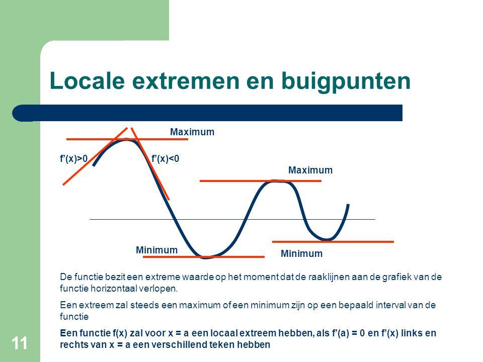 11 Locale extremen en buigpunten Maximum Minimum f'(x)>0f'(x)<0 De functie bezit een extreme waarde op het moment dat de raaklijnen aan de grafiek van de functie horizontaal verlopen.