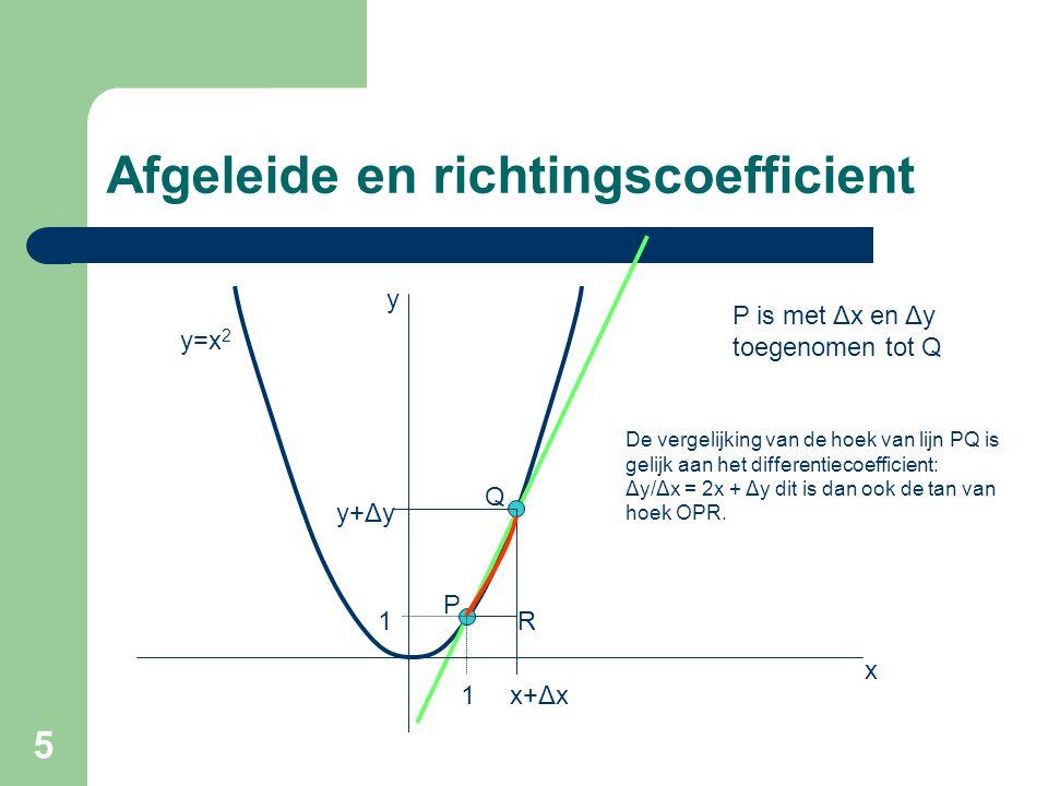 5 Afgeleide en richtingscoefficient P Q y=x 2 y x 1 1 P is met Δx en Δy toegenomen tot Q R x+Δx y+Δy De vergelijking van de hoek van lijn PQ is gelijk aan het differentiecoefficient: Δy/Δx = 2x + Δy dit is dan ook de tan van hoek OPR.
