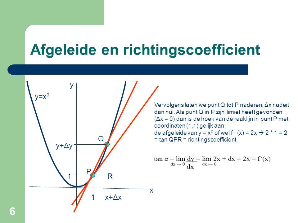 6 Afgeleide en richtingscoefficient P Q y=x 2 y x 1 1 x+Δx y+Δy R Vervolgens laten we punt Q tot P naderen, Δx nadert dan nul.