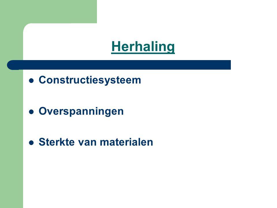 Herhaling Constructiesysteem Overspanningen Sterkte van materialen