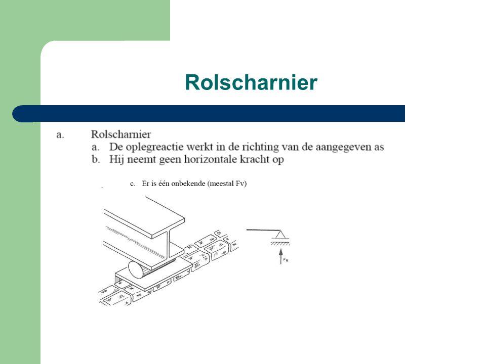 Rolscharnier