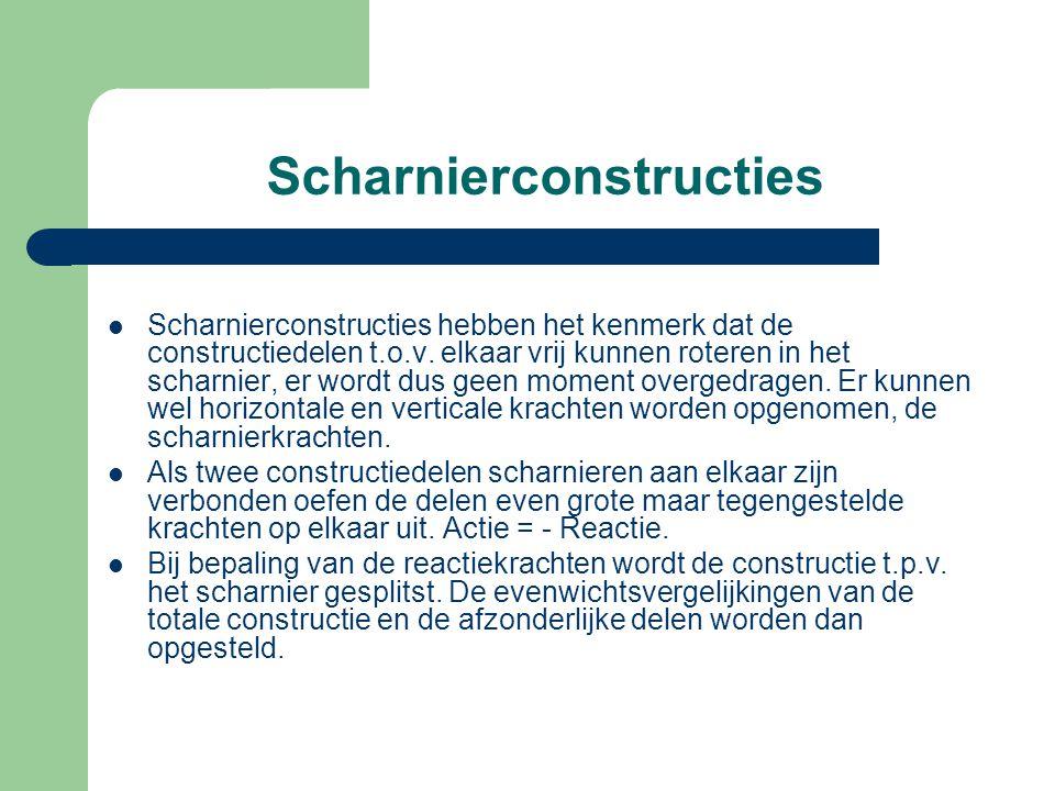 Scharnierconstructies Scharnierconstructies hebben het kenmerk dat de constructiedelen t.o.v. elkaar vrij kunnen roteren in het scharnier, er wordt du