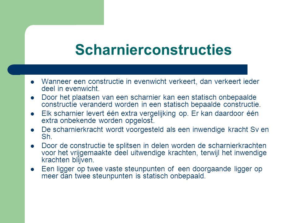 Scharnierconstructies Wanneer een constructie in evenwicht verkeert, dan verkeert ieder deel in evenwicht. Door het plaatsen van een scharnier kan een