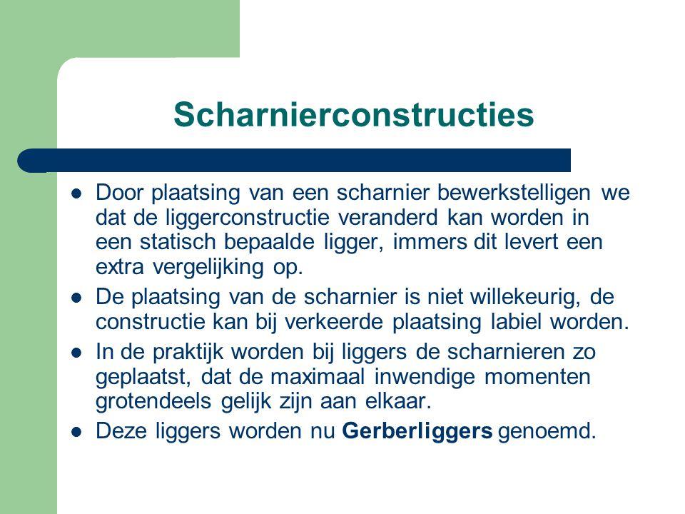 Scharnierconstructies Door plaatsing van een scharnier bewerkstelligen we dat de liggerconstructie veranderd kan worden in een statisch bepaalde ligge