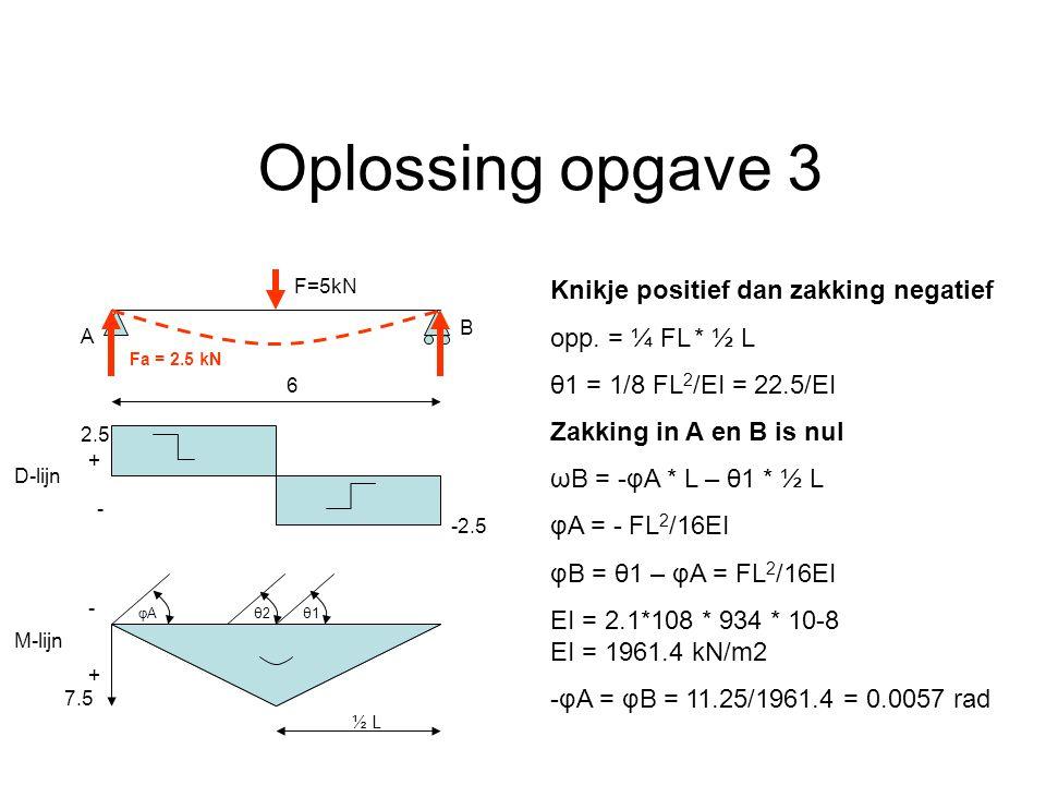 Oplossing opgave 3 θ1θ1 ½ L φAφA 6 A F=5kN B Fa = 2.5 kN 2.5 -2.5 D-lijn M-lijn + - + - 7.5 Knikje positief dan zakking negatief opp. = ¼ FL * ½ L θ1