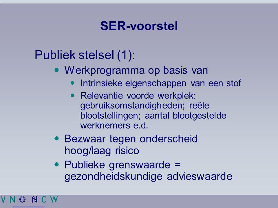 SER-voorstel Publiek stelsel (1): Werkprogramma op basis van Intrinsieke eigenschappen van een stof Relevantie voorde werkplek: gebruiksomstandigheden; reële blootstellingen; aantal blootgestelde werknemers e.d.