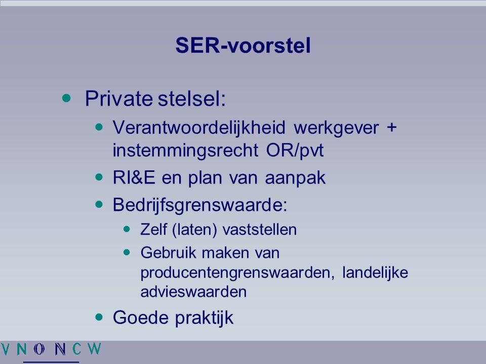 SER-voorstel Private stelsel: Verantwoordelijkheid werkgever + instemmingsrecht OR/pvt RI&E en plan van aanpak Bedrijfsgrenswaarde: Zelf (laten) vaststellen Gebruik maken van producentengrenswaarden, landelijke advieswaarden Goede praktijk