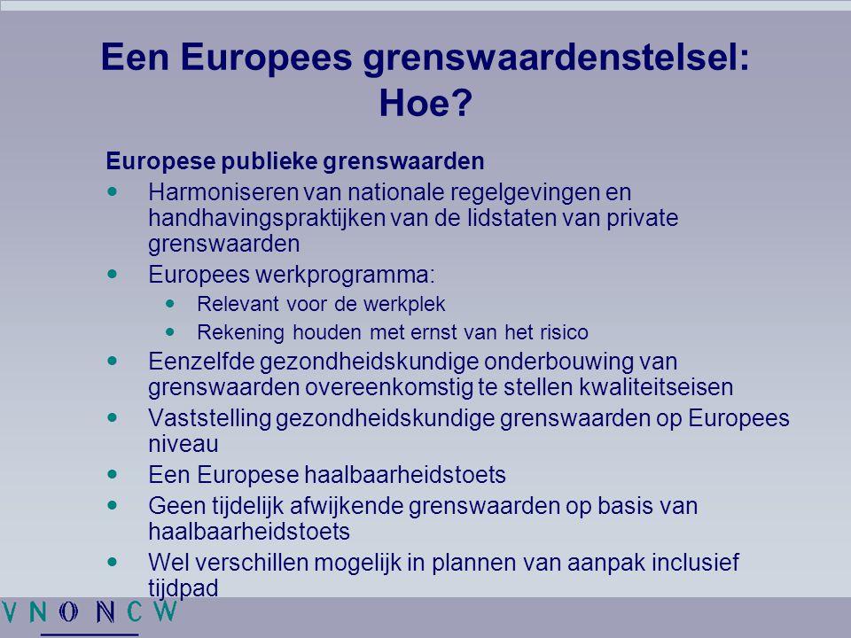 Een Europees grenswaardenstelsel: Hoe.