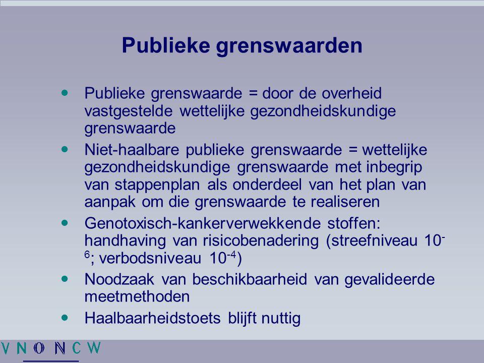 Publieke grenswaarden Publieke grenswaarde = door de overheid vastgestelde wettelijke gezondheidskundige grenswaarde Niet-haalbare publieke grenswaarde = wettelijke gezondheidskundige grenswaarde met inbegrip van stappenplan als onderdeel van het plan van aanpak om die grenswaarde te realiseren Genotoxisch-kankerverwekkende stoffen: handhaving van risicobenadering (streefniveau 10 - 6 ; verbodsniveau 10 -4 ) Noodzaak van beschikbaarheid van gevalideerde meetmethoden Haalbaarheidstoets blijft nuttig