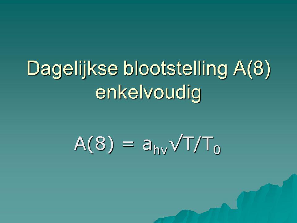 Dagelijkse blootstelling A(8) enkelvoudig A(8) = a hv √T/T 0