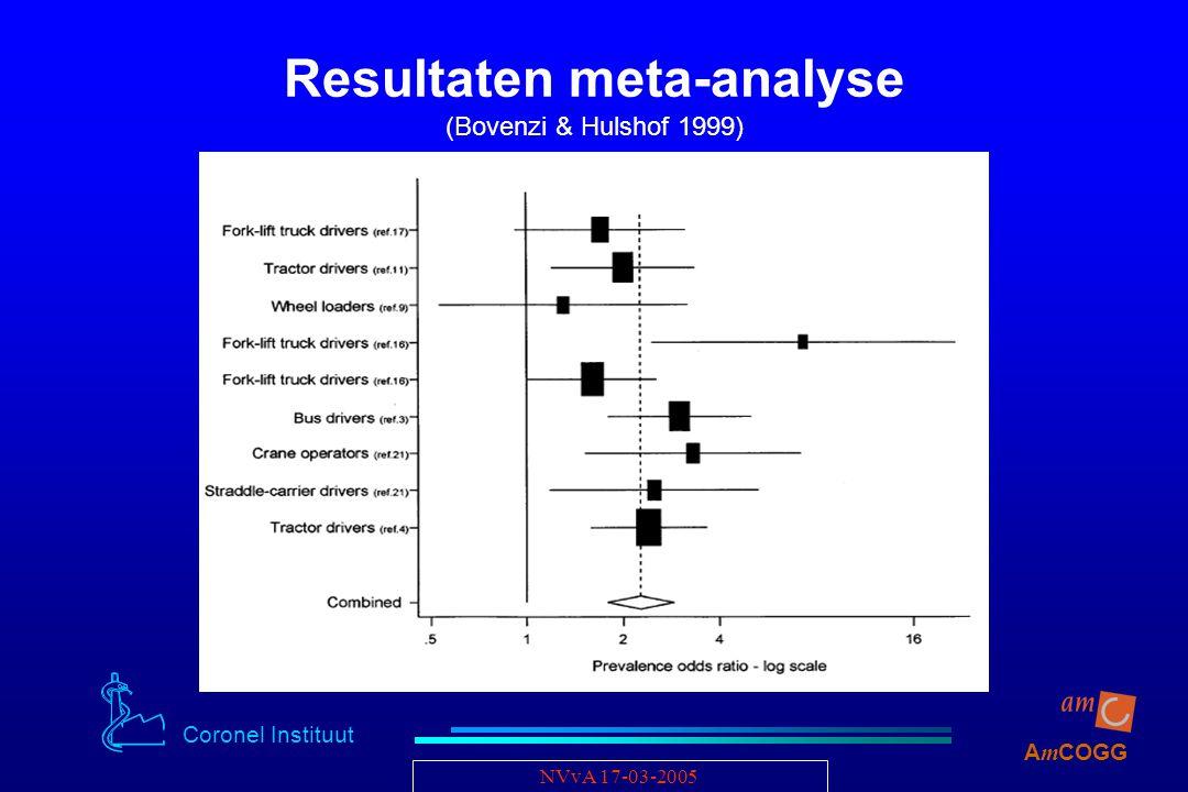Coronel Instituut A m COGG NVvA 17-03-2005 Resultaten meta-analyse (Bovenzi & Hulshof 1999)