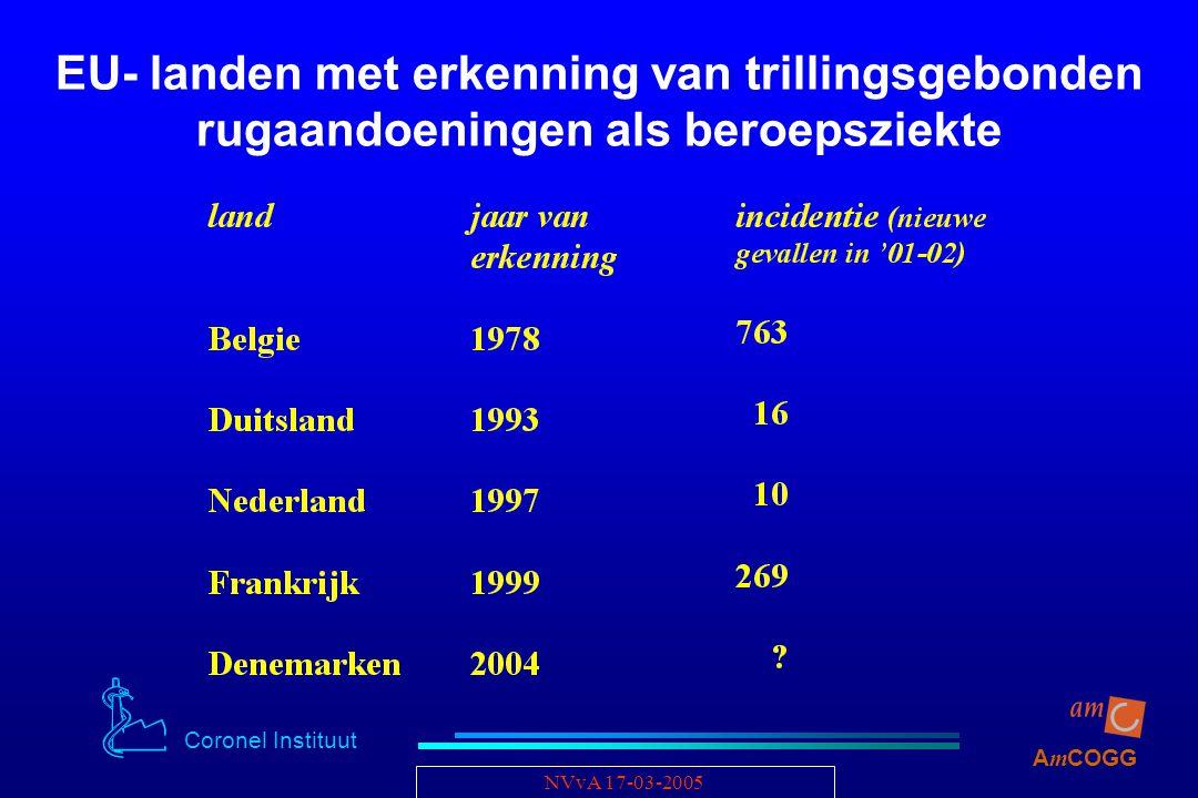 Coronel Instituut A m COGG NVvA 17-03-2005 EU- landen met erkenning van trillingsgebonden rugaandoeningen als beroepsziekte