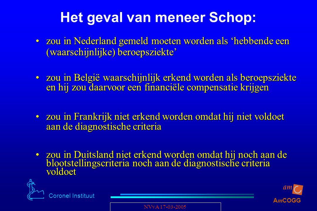Coronel Instituut A m COGG NVvA 17-03-2005 Het geval van meneer Schop: zou in Nederland gemeld moeten worden als 'hebbende een (waarschijnlijke) beroe
