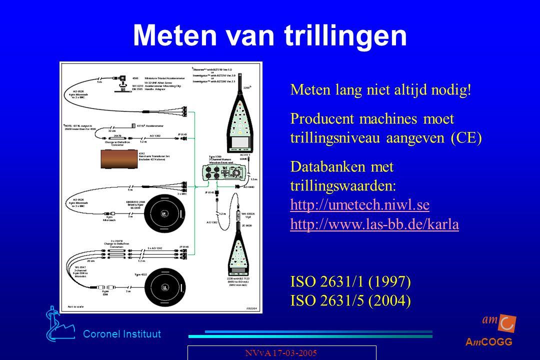 Coronel Instituut A m COGG NVvA 17-03-2005 Meten van trillingen Meten lang niet altijd nodig! Producent machines moet trillingsniveau aangeven (CE) Da