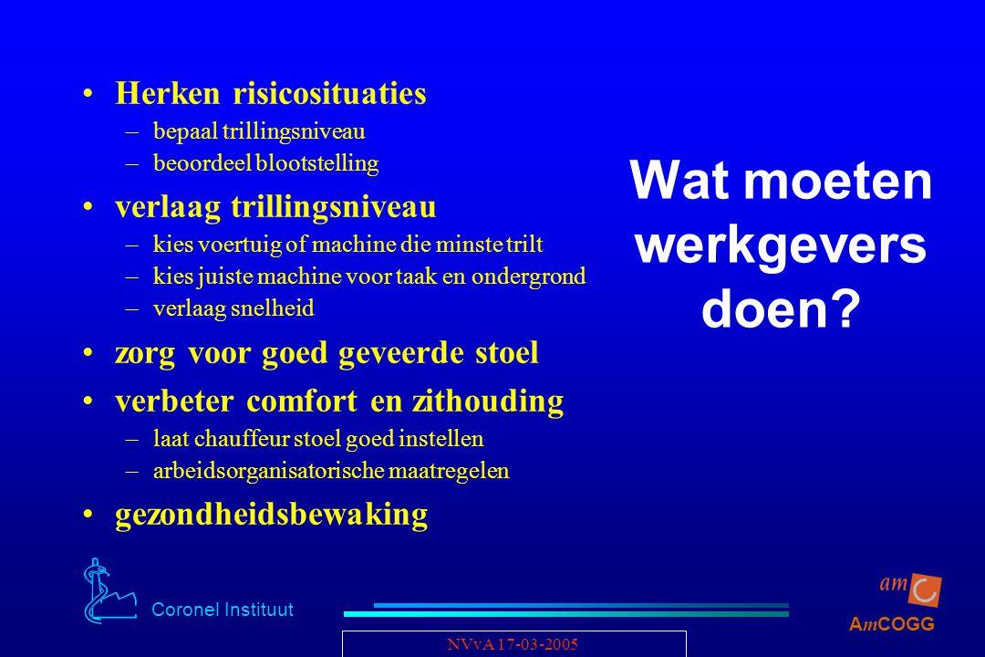 Coronel Instituut A m COGG NVvA 17-03-2005 Wat moeten werkgevers doen? Herken risicosituaties –bepaal trillingsniveau –beoordeel blootstelling verlaag
