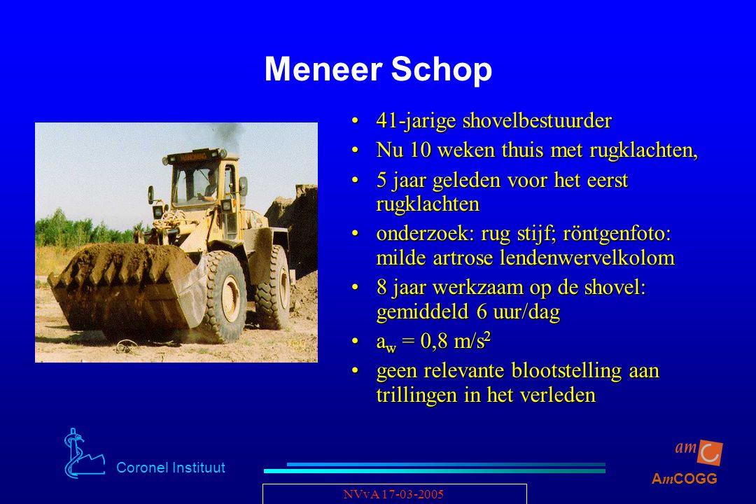 Coronel Instituut A m COGG NVvA 17-03-2005 Meneer Schop 41-jarige shovelbestuurder41-jarige shovelbestuurder Nu 10 weken thuis met rugklachten,Nu 10 w