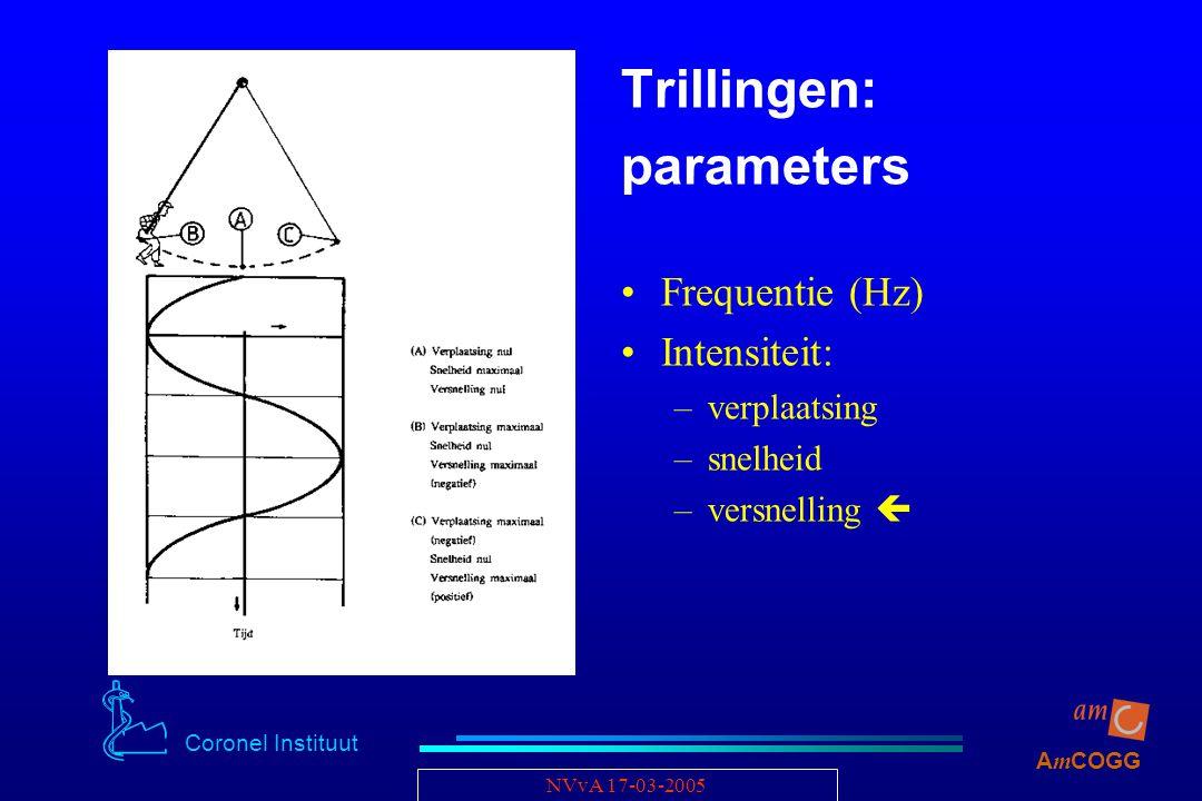 Coronel Instituut A m COGG NVvA 17-03-2005 Trillingen: parameters Frequentie (Hz) Intensiteit: –verplaatsing –snelheid –versnelling 